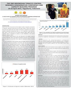 Salah satu Poster dari CTCS yang diikutsertakan :  Women and Smoking: A Case Study of women's role in household smoking expenditure